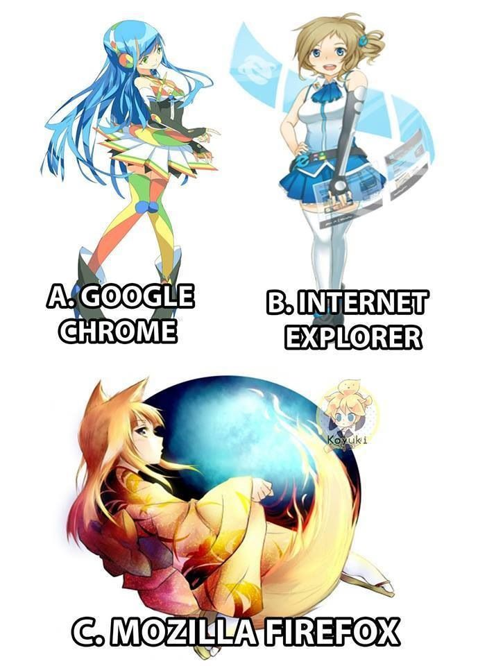 browser-tans for Chrome, Internet Explorer and Firefox. Firefox is my favorite browser, but I always wonder why the logos don't look more like a real firefox, which looks like a cross between a raccoon and a panda.