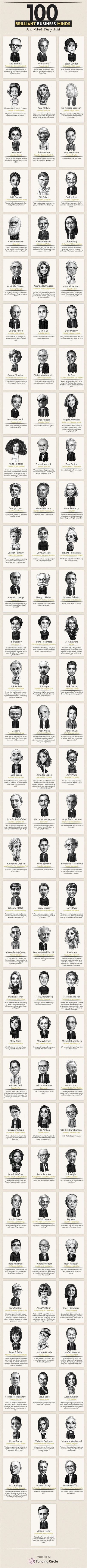 Inspirational Quotes From 100 Famous Business Leaders (Infographic) #business #solutions http://money.nef2.com/inspirational-quotes-from-100-famous-business-leaders-infographic-business-solutions/  #business quotes # Inspirational Quotes From 100 Famous Business Leaders (Infographic) On the long, hard road to starting and growing a business, it can be easy to want to give up. You need support along the way, not just from friends and loved ones, but from people who ve been down the same road…