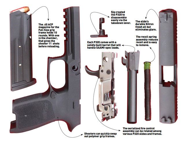 p320, sig sauer, sig sauer p320, p320 pistol, sig sauer p320 pistolLoading that magazine is a pain! Get your Magazine speedloader today! http://www.amazon.com/shops/raeind