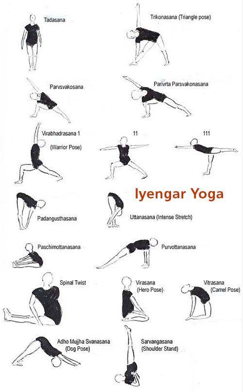 Iyengar yoga | ayurvedische yoga therapie