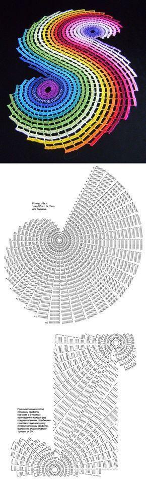 Diagrama de ganchillo para realizar un impresionante camino de mesa