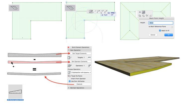 Afschotisolatie of helling chape kun je makkelijk modelleren met de ARCHICAD Mesh. Maak een Mesh in de gewenste vorm en voeg randen (Ridges) toe: Selecteer de Mesh en teken -met het Mesh gereedschap actief(!)- in de Mesh. Geef deze rand een hoogte. Maak een kopie van de Mesh en trek deze met behulp van Solid Element Operations van het origineel en verberg de laag van de Operator.  Extra tip: Werk het 2D op met het KeyMember object Afschotisolatie
