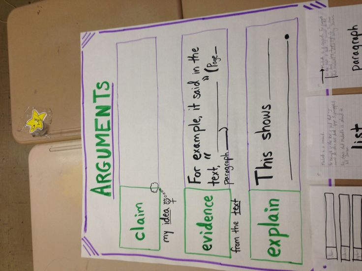baby girl coat Citing evidence anchor chart  Reading