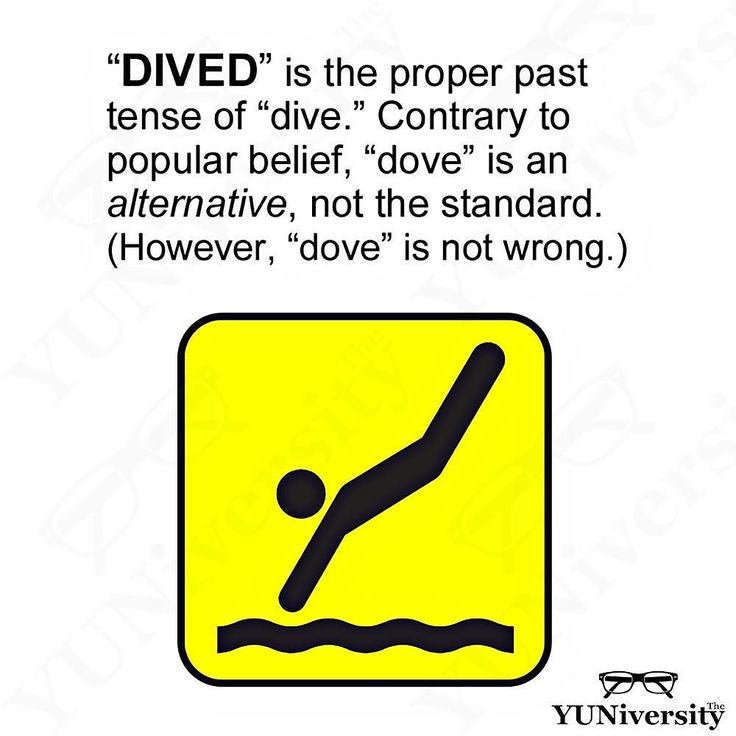 The past tense of dive can be either dived  or dove ; however the past tense of drive can only be drove (not drived).  #grammar #dived #dove #dive #drove #learnenglish #englishclass #esl #efl