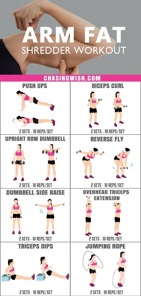 Intense Arm Fat Shredder Workout für Frauen zu Hause
