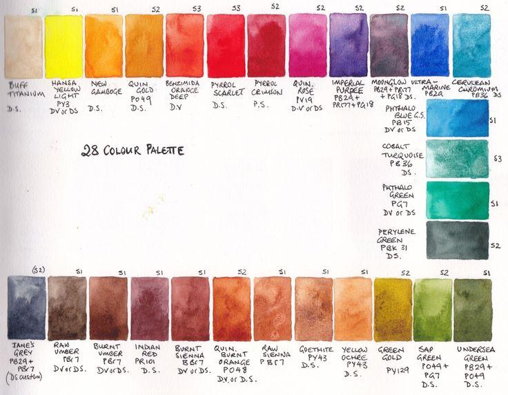 195 best Art - Color images on Pinterest | Watercolors, Color ...