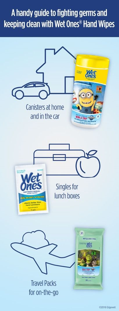 Wet Ones® Antibacterial Hand Wipes kills 99.99% of germs and wipes hands clean, so keep them with you wherever you go. Specially-Marked Wet Ones® Canisters & Travel Packs, featuring three of Universal Parks & Resorts™ hit attractions, are now available. Bonus! Enter the Wet Ones® Ultimate Summer Vacation Sweepstakes for the chance to win a trip to your choice of either Universal Studios Hollywood™ or Universal Orlando Resort™. NoPurNec. 18+. Rules/Entry@ www.wetonesgetaway.com/officialrules.