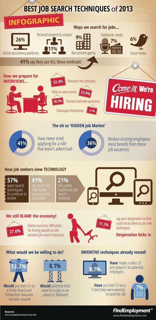 2013′te İş Aramak [İnfografik] - iş arayanların %8.7'si klasik yazılı özgeçmiş yerine video cv yöntemini denerken, %7'si özgeçmişlerini bir t-shirt'e bastırıp üzerlerinde taşımaktan yana. #iş #infographic #infografik