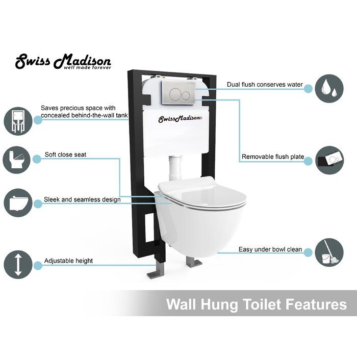 St Tropez Dual Flush Elongated Wall Mounted Toilets Seat Included Wall Hung Toilet Madison Wall Wall Mounted Toilet