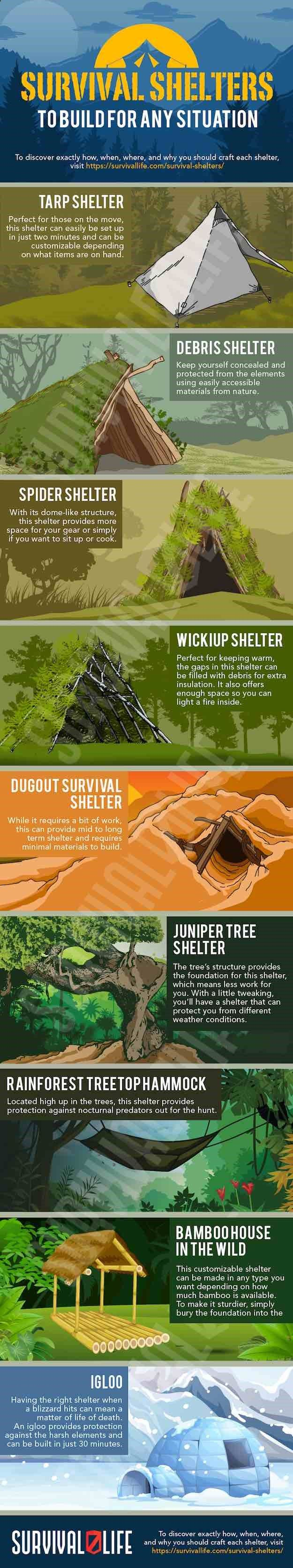 DIY Survival Shelters You Need To Know To Survive Anything | survivallife.com/...
