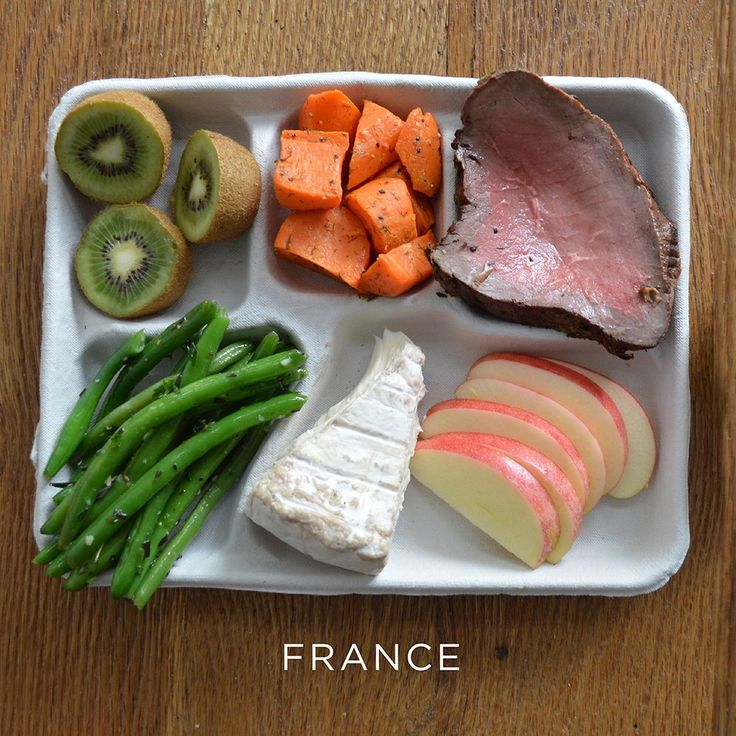 What School Lunches Around the World Look LIke | FWx too bad USA looks so unappealing compared to others!