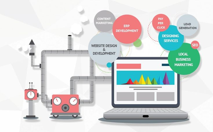 BDeveloper provides Web Design, Development, SEO, PPC Services in Lucknow at cost effective rates. Call or Email us, we reply within 24 hours !