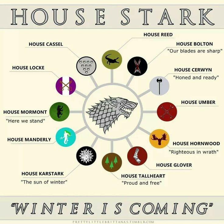The Bannerman of House Stark