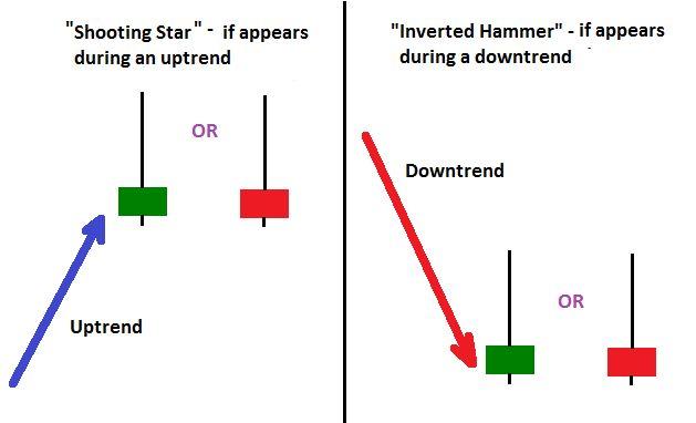 Candlestick Pdf Patterns Reversal