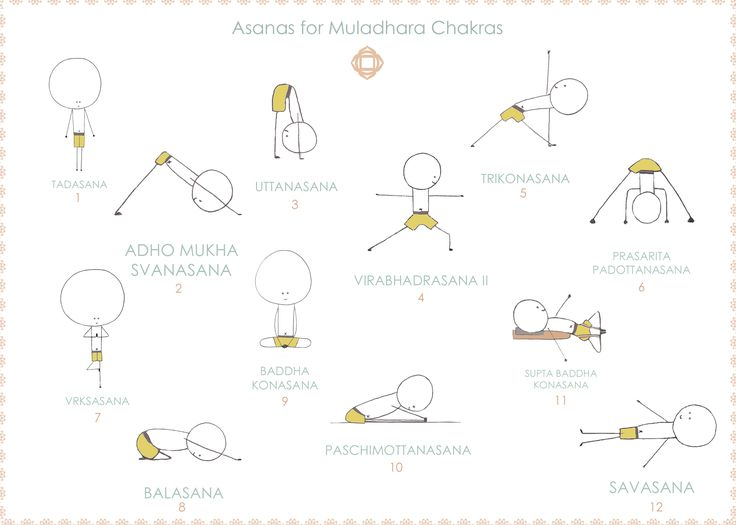 Muladhara Chakra Poses | The 7 Chakras are the spiritual energy centres within the body.