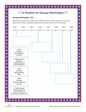 Worksheets: George Washington Timeline