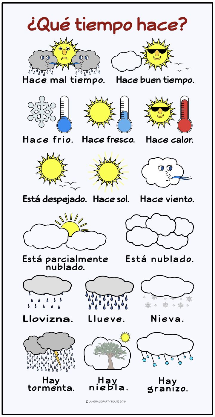 Seasons And Weather In Spanish Printables And Posters With Images