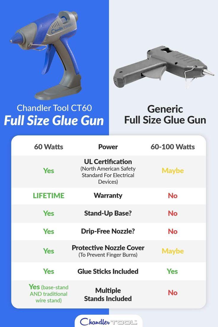 Arizona gun shop bans Obama voters | Politics ... |Chandler Gun Stores