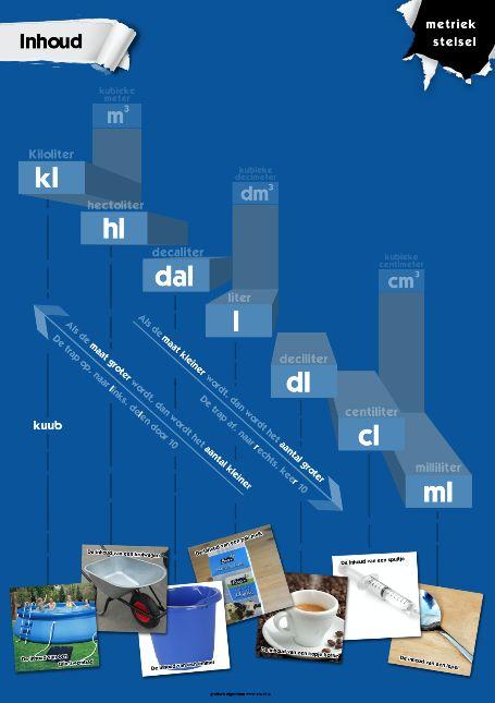 Poster Inhoud, inclusief referentie-foto's! (Binnenkort) via www.edulink.nl gratis te downloaden