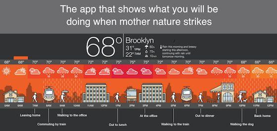 とってもわかりやすいお天気アプリ『A Weather Way』 | 100SHIKI