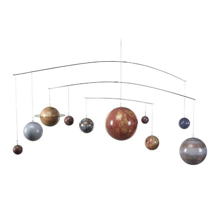 solar system scope ne demek - photo #25