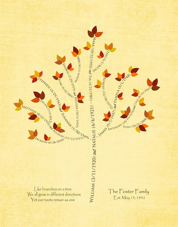 how to layout a family tree
