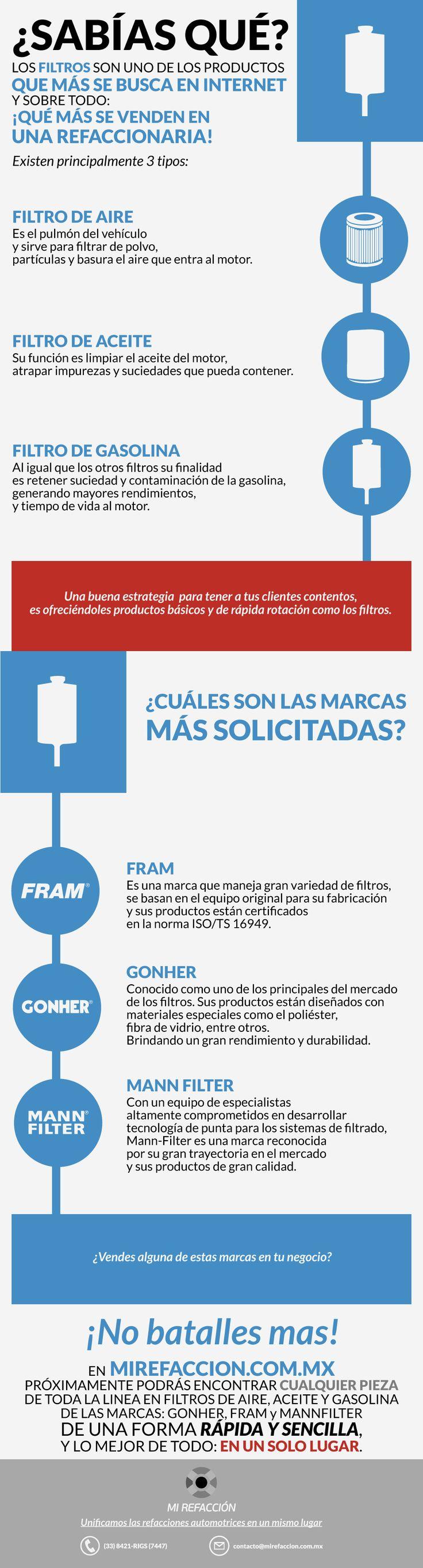 Infográfico sobre todo lo que necesitas saber sobre los filtros para auto http://krro.com.mx/refacciones/