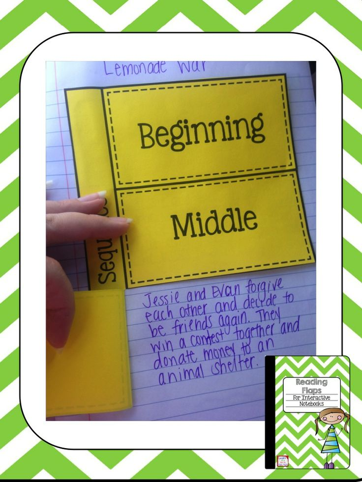 These reading flaps for interactive notebooks can be used with any fiction or nonfiction story or book. Perfect for literature circles and guided reading groups!