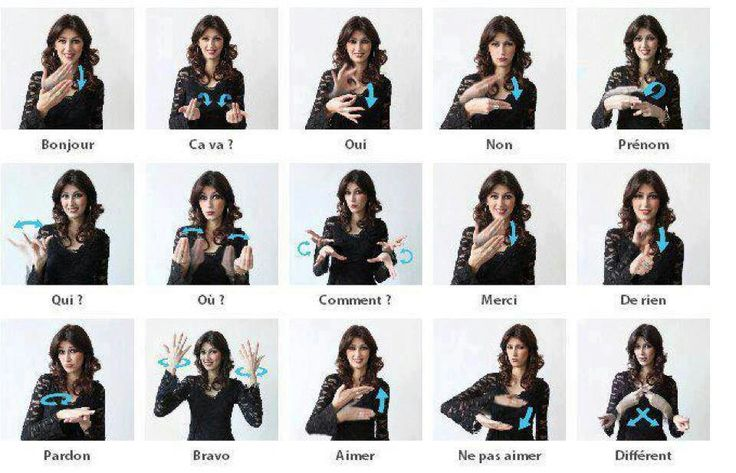 French Sign Language. Might be good to know a bit of this.