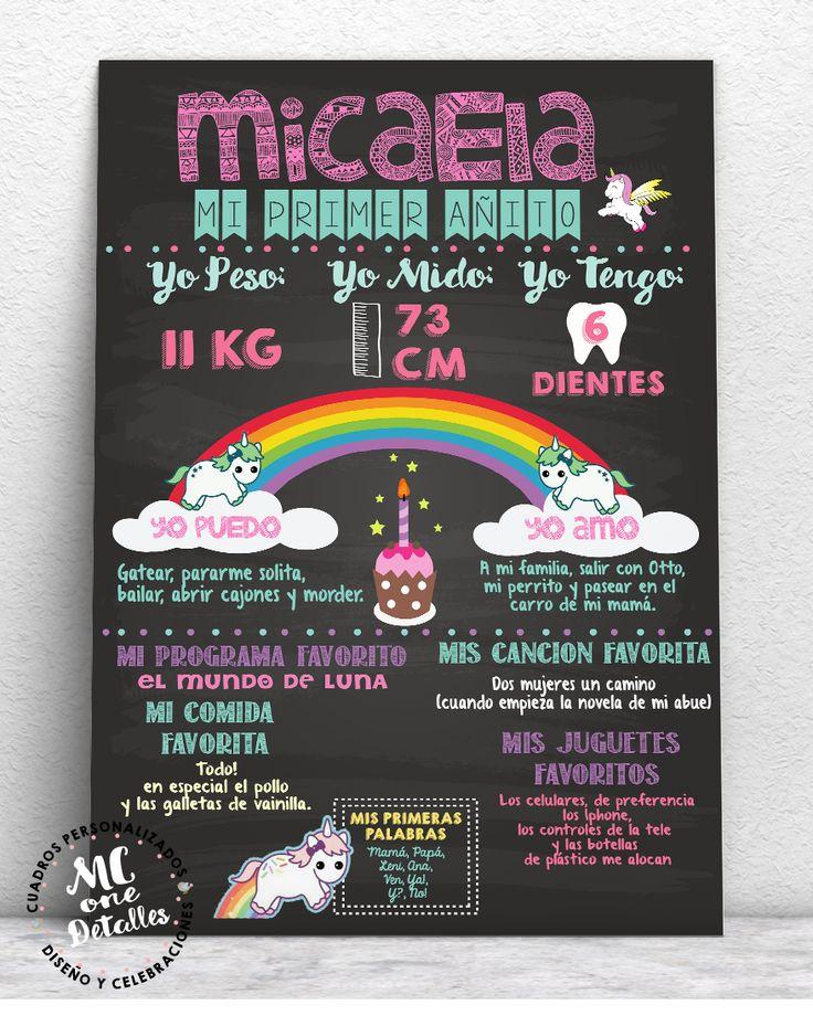 MC One Detalles: PIZARRAS DE CUMPLEAÑOS