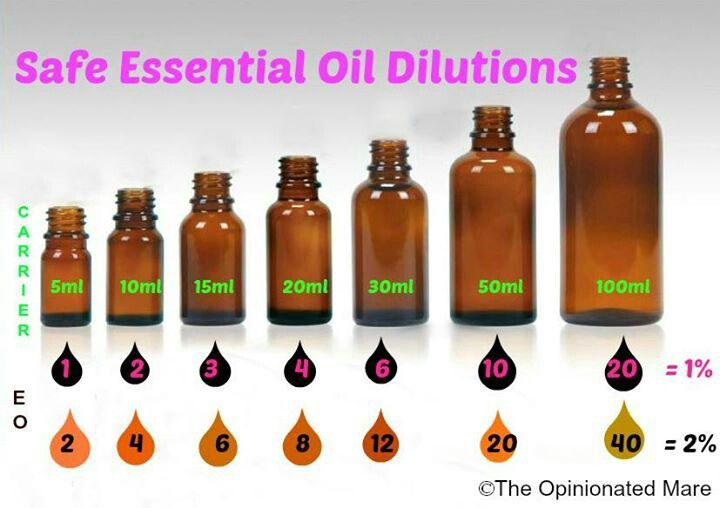 Wondering how much essential oils and what dilution to use? Probably a lot less than you think! One or two drops in a 5ml container filled with carrier oil. 2-4 drops of essential oil in a 10ml container filled with carrier oil (like coconut oil etc).