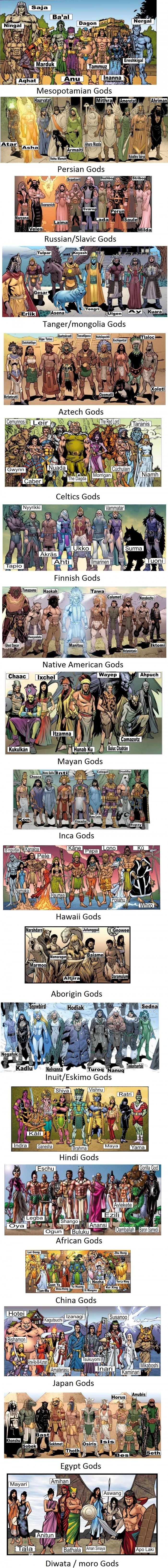 Gods like comic book characters