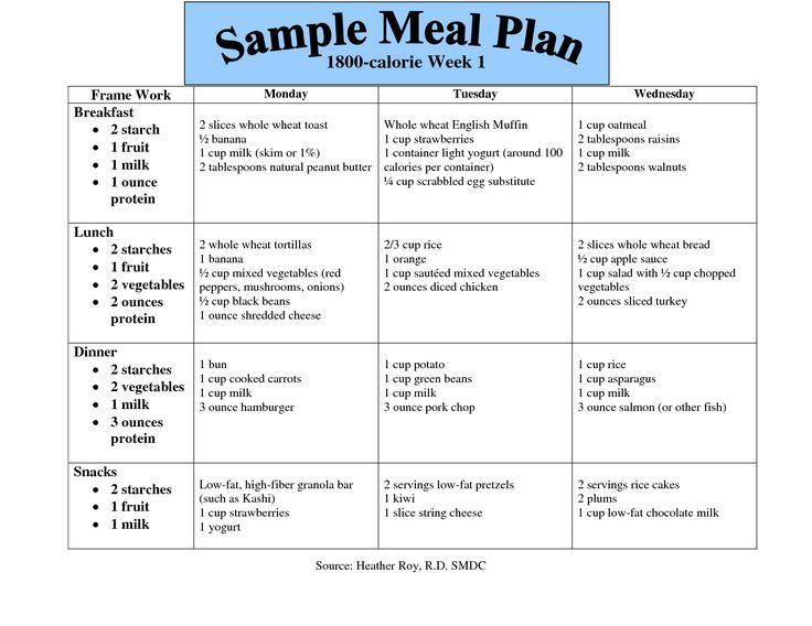 1800 Calorie Diet Diabetic Diet Meal Plan Diabetes Diet Plan