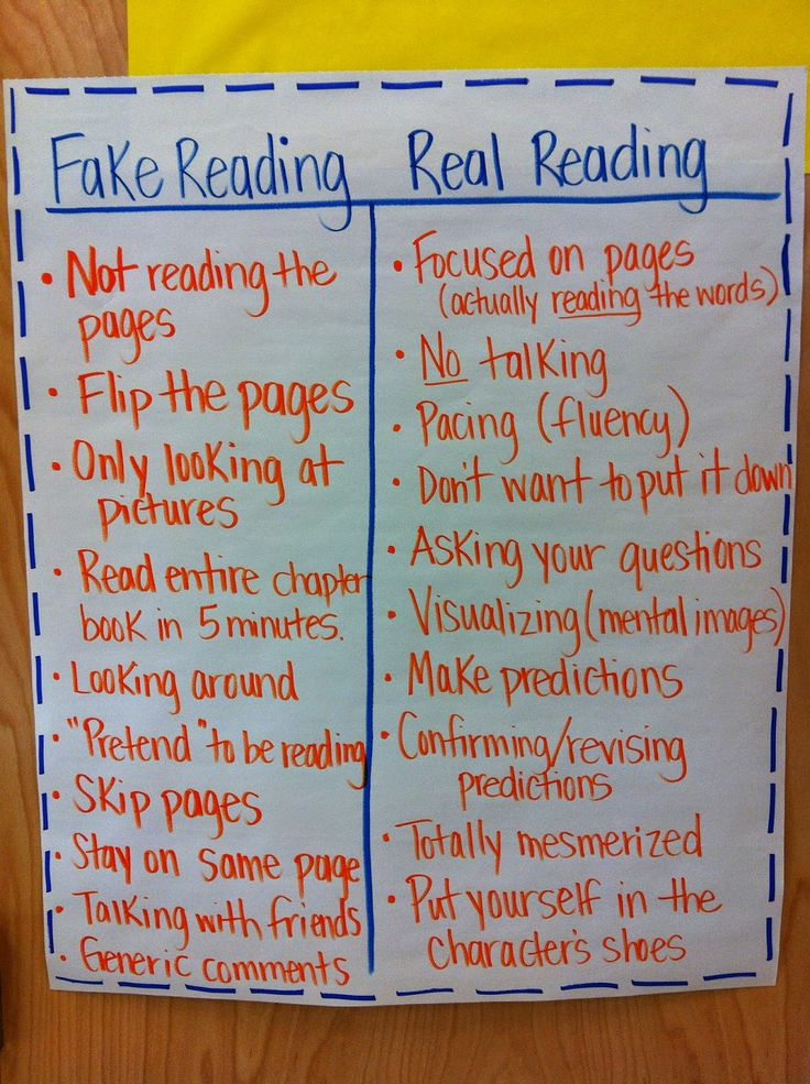 Abraham Lincoln Essay Paper I Would Use This Fake Reading Vs Real Reading Chart As A Model To Talk  With My Students About Expectations During Independent Reading Time How To Write A Good Essay Paragraph also Ways To Write A Compare And Contrast Essay  Best Reading And Writing Images On Pinterest  Secondary School  Research Essay Proposal Template