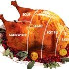 ... Entree Turkey on Pinterest | Turkey, Turkey noodle soup and Wine tags