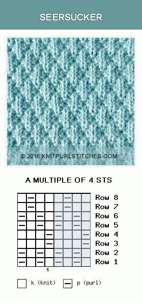 Knit and Purl Pattern for Beginner Knitters