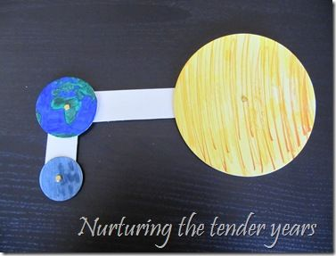 to help understand and visualize how the earth rotates on its axis and orbits around the sun, giving us day and night and the seasons, make this model, which you can manipulate  to get a sense of how it all works.