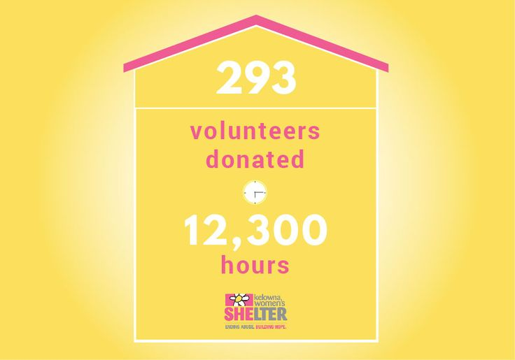 Thank you to all our volunteers for all the support!