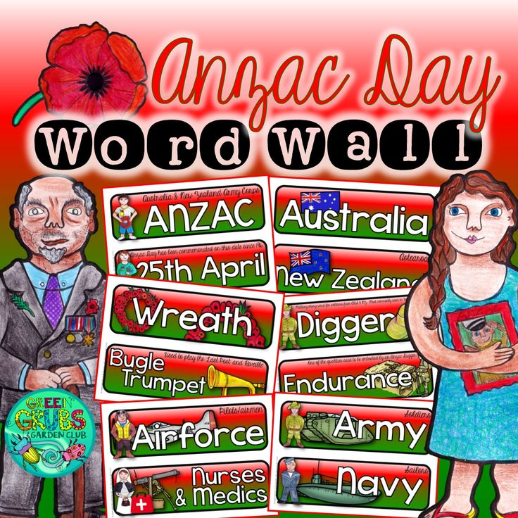 This set of 42 Anzac Day word labels are a great way to support and scaffold classroom conversations and writing around the topic of Anzac Day! Print, laminate and use as discussion starters or prompts on your whiteboard, or add to your wall displays by creating a word wall for easy reference.