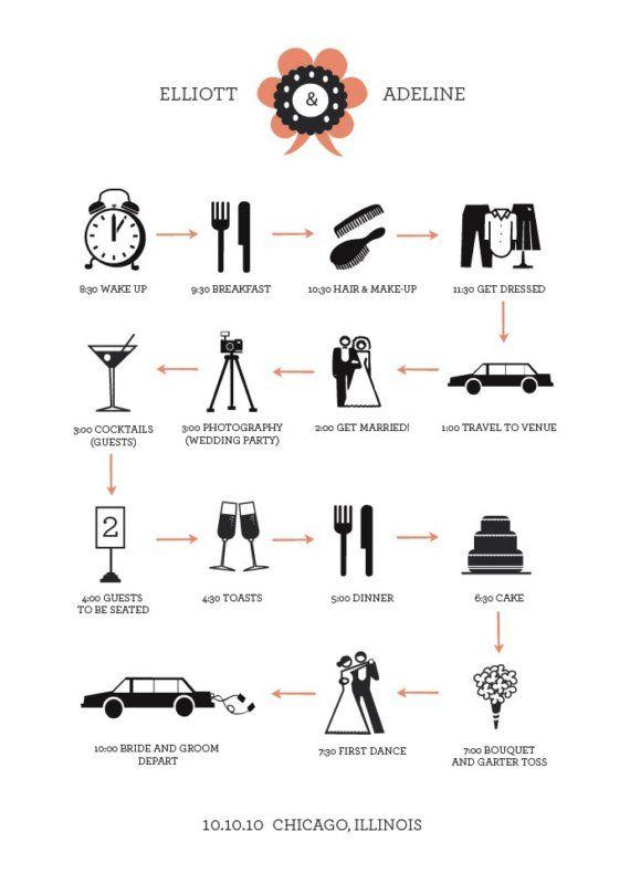 Över 1000 idéer om Wedding Agenda på Pinterest | Bröllop, Lantliga ...