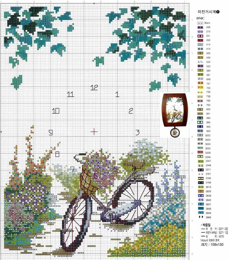 Cross stitch pattern, clock.