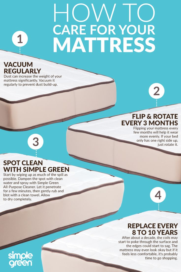 CLEAN YOUR MATTRESS - Spring cleaning is the perfect time to clean stuff you  don'