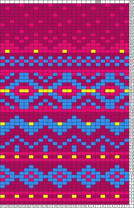 Tricksy Knitter Gráficos: Practice_Chart_1_copy_12 (88905) copia (88907) Copia…