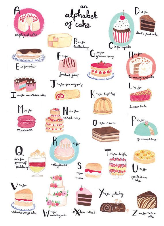 This is an A3 art print of my original hand painted alphabet of cakes. Perfect for bakers and cake lovers! If you would prefer an A4 print just send me a message The original illustration has been professionally printed on beautiful heavy weight card stock. All prints are signed and dated by the artist, and are packaged with love and care in sturdy cardboard mailing tube. The print measures 29.7 x 42.0cm, 11.69 x 16.53 inches.
