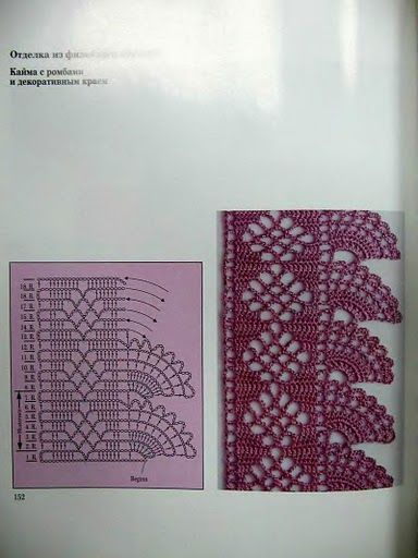 Site has lots of crochet and knitting stitch charts and links to picture tutorials.