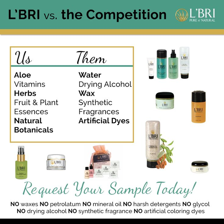 47 best Lu0027BRI Products images on Pinterest Healthy skin, Do you - product list samples