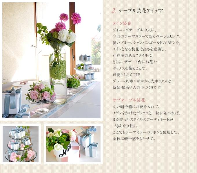 2.テーブル装花アイデア メイン装花:ダイニングテーブル中央に、今回のテーマカラーであるベージュピンク、淡いブルー、シャンパンゴールドのリボンを。メインとなる装花は高さを意識し、存在感のあるスタイルに。さらに、デザート台にお花やボックスを飾ることで、可愛らしさがUP!ブルーのリボンがかかったボックスは、新婦・麗香さんの手づくりです。/サブテーブル装花:丸い帽子箱にお花を入れて、リボンをかけたボックスと一緒に並べれば、また違ったスタイルのコーディネートができあがります。ここでもテーマカラーのリボンを使用して、全体に統一感をもたせて。