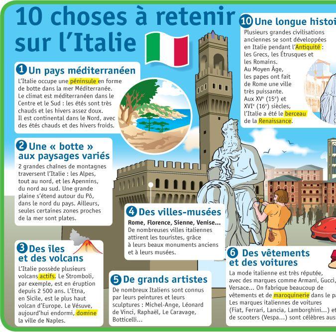 Fiche exposés : 10 choses à retenir sur l'Italie
