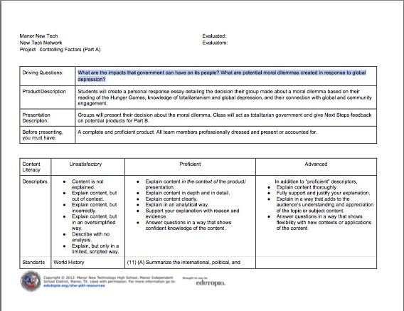 A Handy Rubric for Assessing Project-based Learning ~ Educational Technology and Mobile Learning