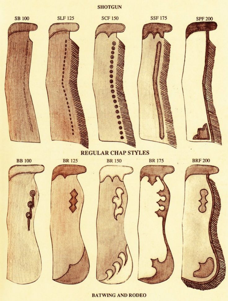 chaps patterns - Google Search